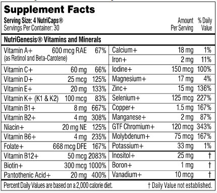 Performance Lab Nutrigenesis for Men ingredients